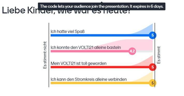 Ergebnisse der Menti-Umfrage nach unserem Stromwebinar